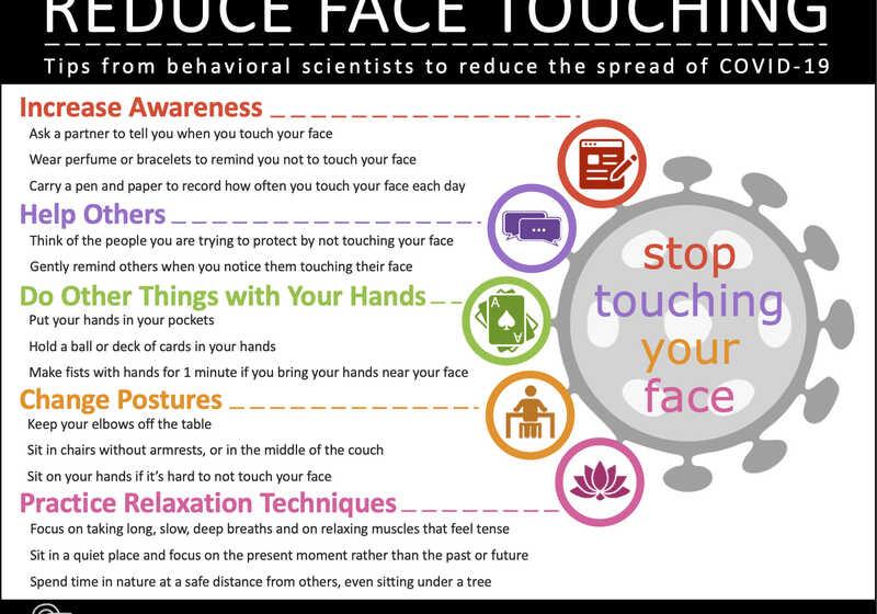 Psychonomic's Society COVID-19 infographics